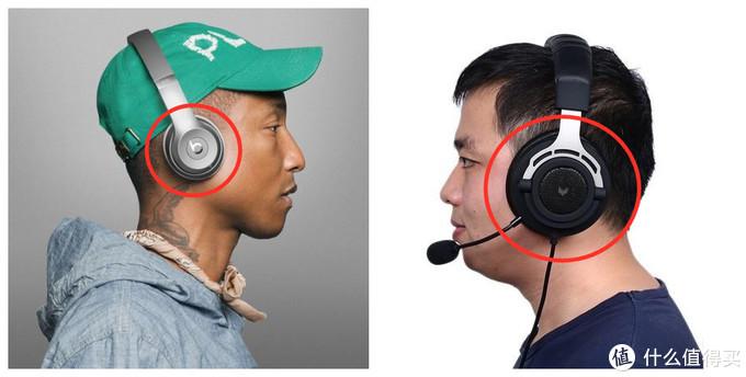 左为压耳式,右为包耳式