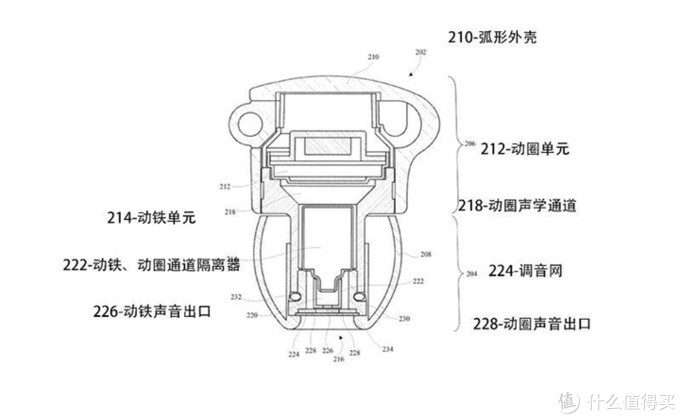 AKG K3003圈铁耳机结构图