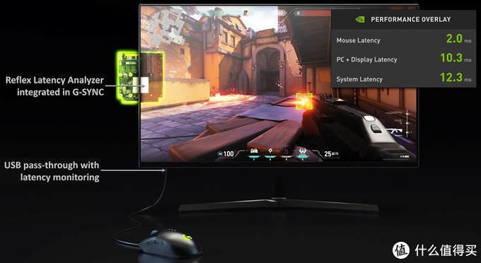 仅重65克,支持NVIDIA Reflex技术,微星专业游戏鼠标GM41体验
