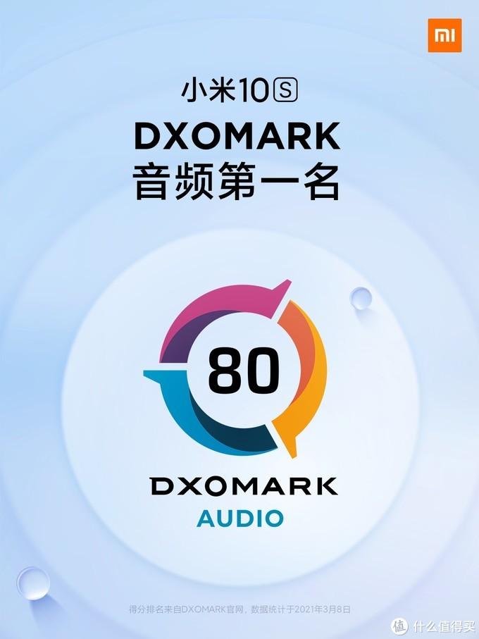 小米10S搭载哈曼认证双扬、Dxomark测试音频第一名