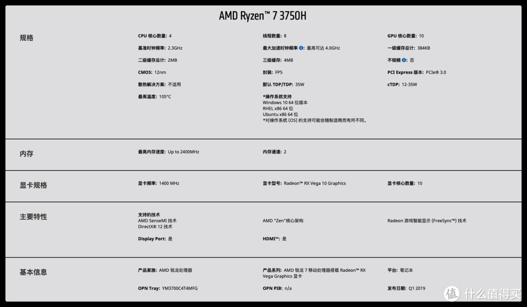 AMD 也有 NUC (上篇)开箱、迁移系统、性能测试
