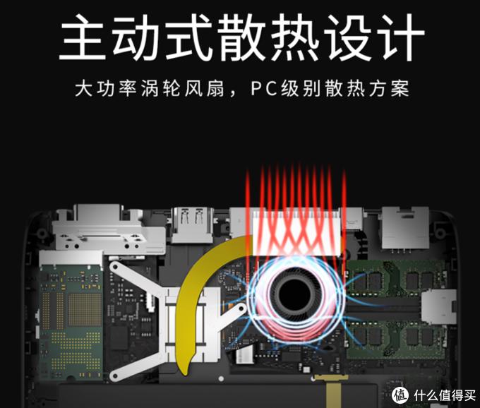 GPD MicroPC 工程师便携本更新,升级处理器,硬盘容量翻番