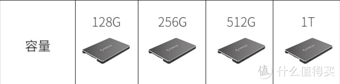 关于固态硬盘的选购你必须了解的几大点!值得收藏