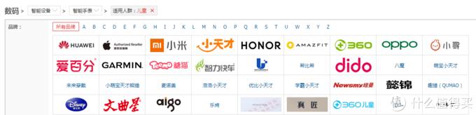 图源自京东-儿童智能手表-品牌分类