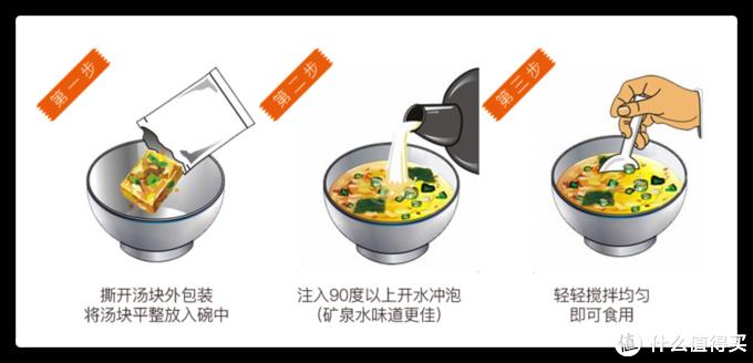 好物榜单:就想偷个懒?为你推荐9款值得一试的冻干速食品。