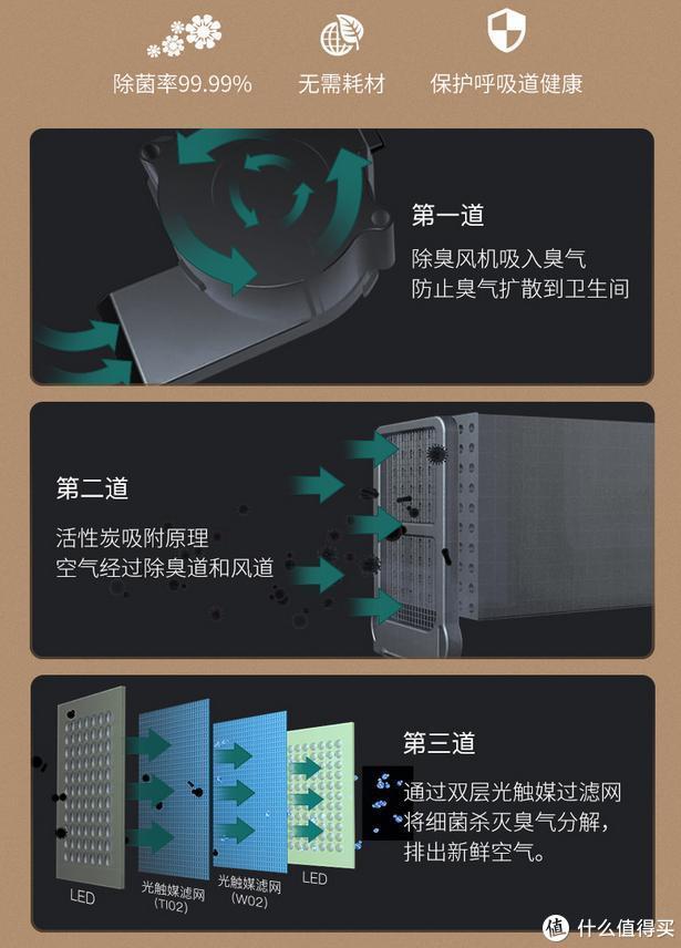 卫生间升级SoEasy:小巧的高端,便洁宝超光盾抑菌智能马桶盖顺利安装
