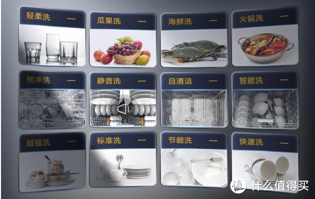 我只吃饭不洗碗----美的P60/B3/P40洗碗机怎么选?