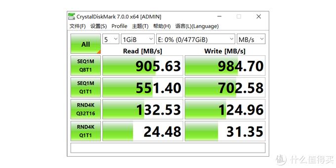 轻松突破950MB/s写入,为素材安全而生:LaCie Rugged SSD移动固态硬盘