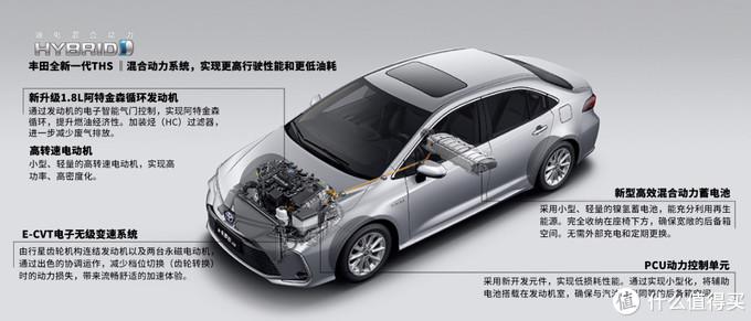前脸卡罗拉,后尾亚洲龙!一汽丰田的这款中国特供车到底香不香?