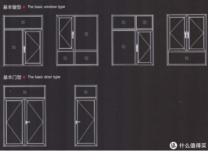 △ 家装基本门窗型图鉴