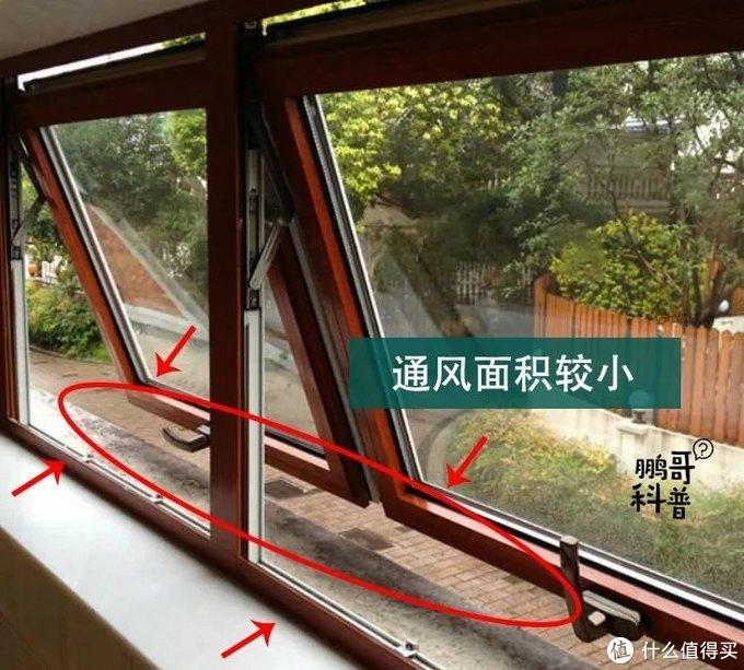 家装门窗通风「骗局」,门窗通风知多少