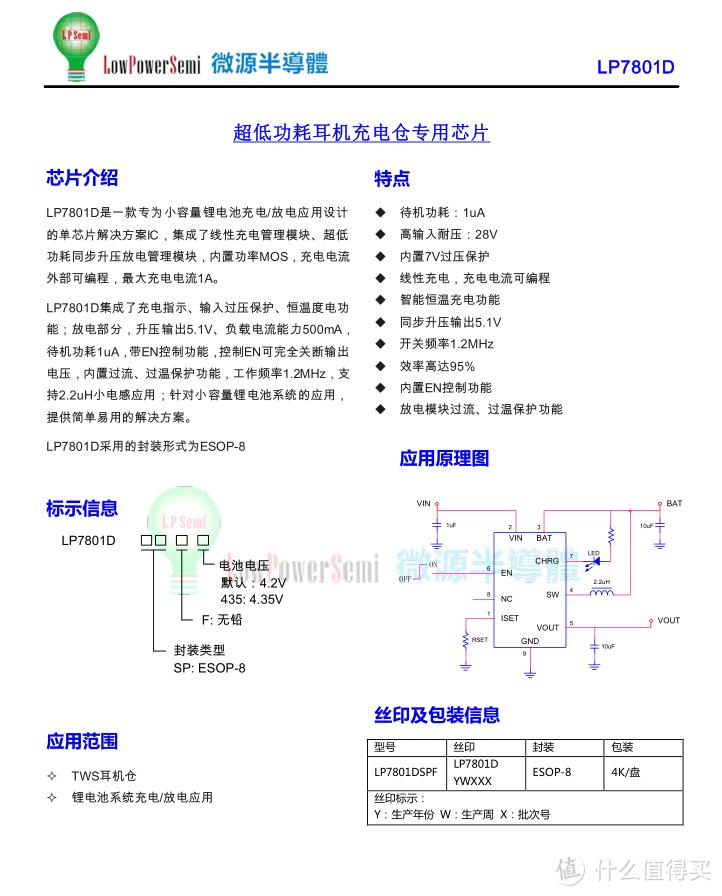 拆解报告:NOKIA诺基亚 P3600 真无线蓝牙耳机
