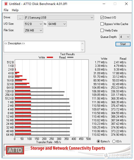 全金属一体成型,三星BAR 升级版+ 256GB评测