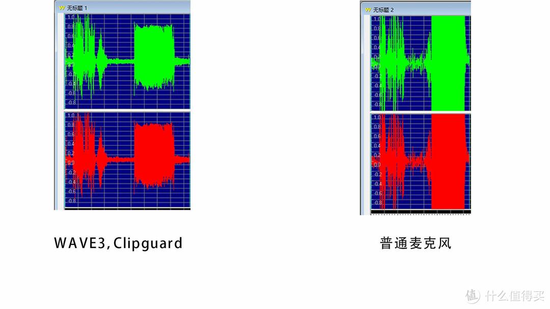 可能是最适合直播的麦克风 - Elgato WAVE:3
