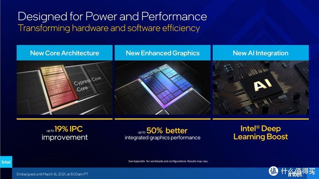 11代酷睿CPU都带来了什么?Intel 发布会详细解读