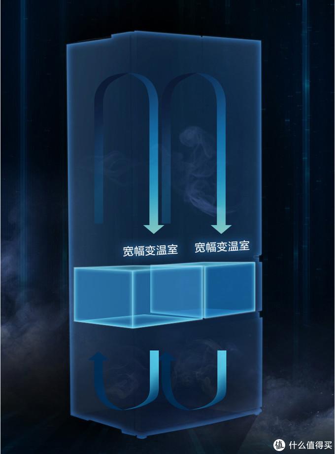 从2000到20000,这20多款冰箱值得入手!2021年春装修季冰箱选购攻略