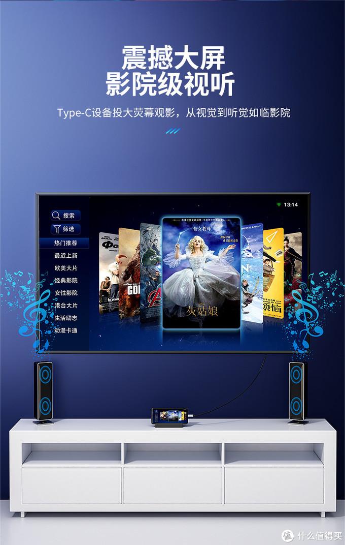 优越者Type-C转HDMI2.0投屏线试用体验