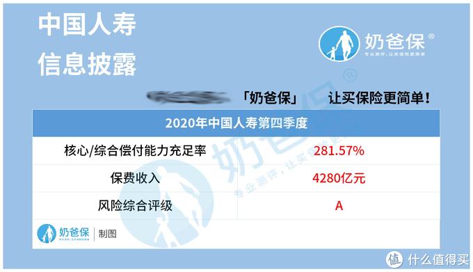 中国人寿国寿福2021重疾险贵吗?性价比高不高?