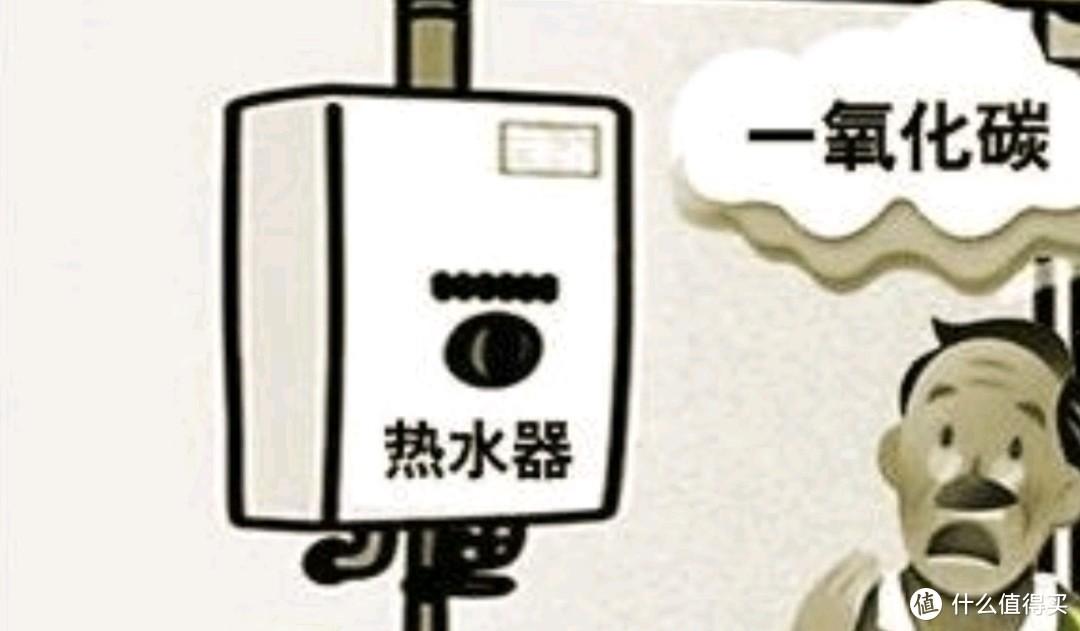 燃气热水器、电热水器谁更好?一文搞定选购疑惑,附:产品推荐(建议收藏)