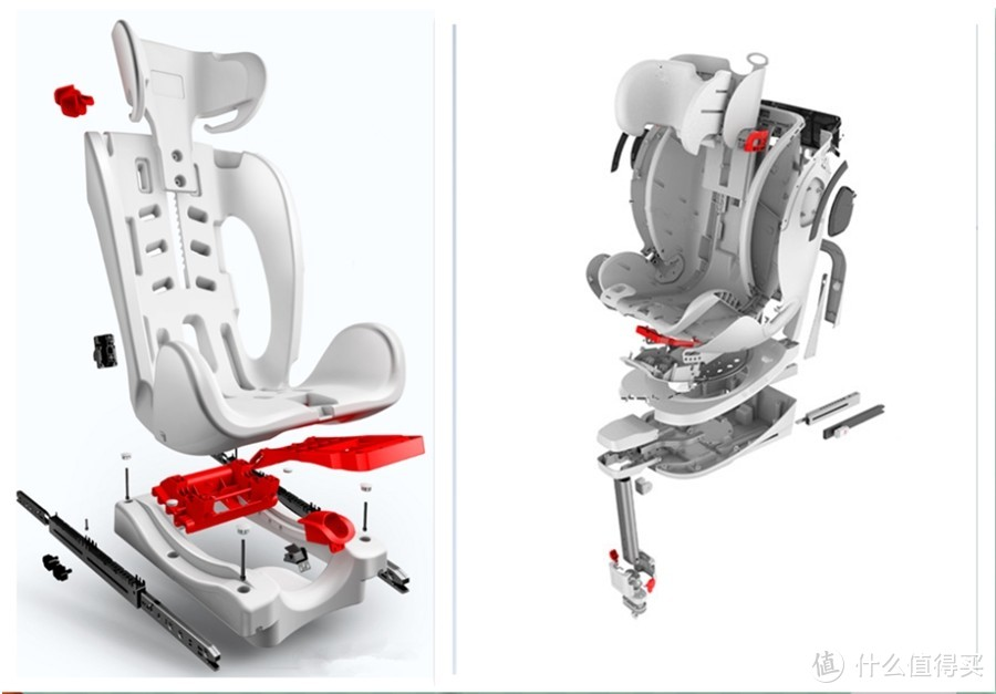 安全座椅2021最新科普攻略,附安全座椅选购清单!