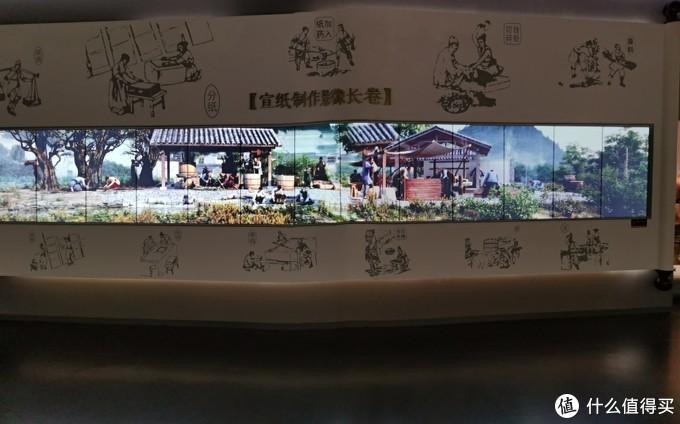 博物馆里宣纸制作模拟动图