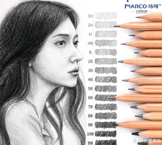 来自美术老师的说法,素描铅笔选择问题(不是我,俺同事)小白文仅供参考