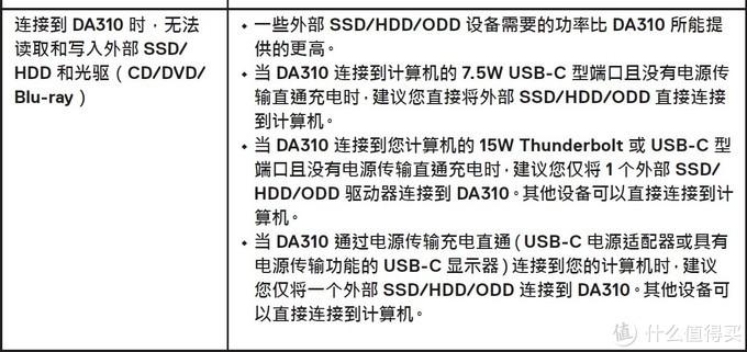 戴尔关于DA310转接外设的说明