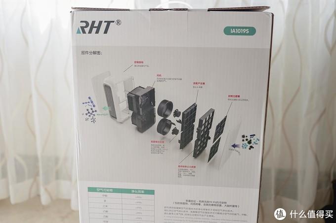 信山RHT  IA1019S空气净化器:创新净化技术,家庭空气质量卫士