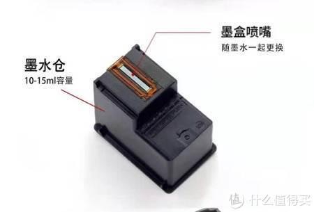 打印机买得起用不起?10年行业老司机告诉你环保低成本打印机如何选!爱普生墨仓式打印机体验