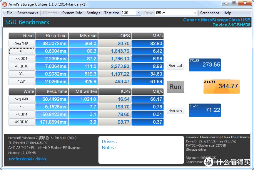 给一体机电脑加个外置读卡器:绿联 UGREEN USB 3.0 SD/TF读卡器开箱和体验