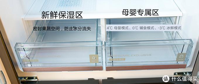 云米互联网冰箱iLive 2有母婴专属区(独立温控三档可调4℃,0℃,-3℃)以及新鲜保湿区(封闭盖板锁水)。