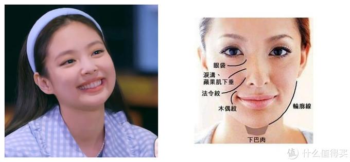法令纹的真相,如果没有这两道纹,真的能看起来更年轻么?