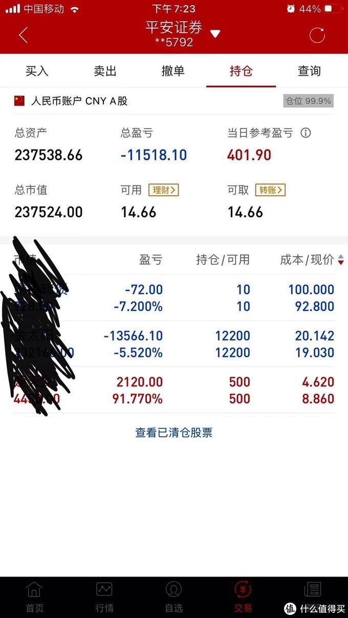 一个韭菜的股市成长之路