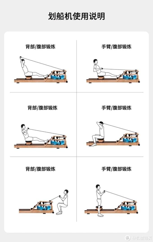 划船机玩法图解