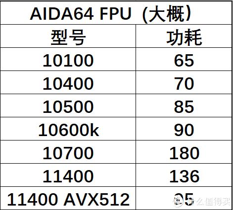 【全网首发】渣男主板--华擎H510itx 究竟香不香?
