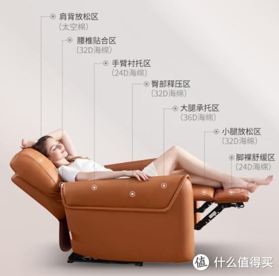 在家即享头等舱待遇,CHEERS芝华仕电动功能沙发全系介绍