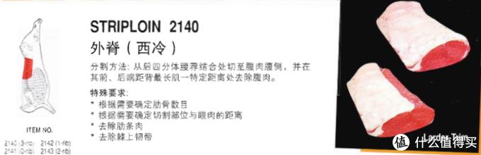 2021牛排选购指南—元盛/春禾秋牧/天谱乐食/农夫好牛/京觅/龙江和牛/恒都品牌实测