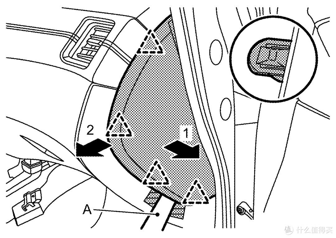 先拆右侧仪表护罩