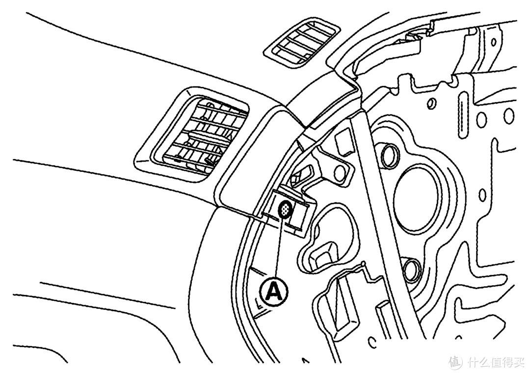A处为副驾驶仪表饰板固定螺丝