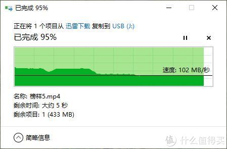 实际写入测试,从电脑固态SSD复制一个10G的大文件,写入速度起初将近200M,但是在中后程写入掉速比较快,速度在100M的样子。
