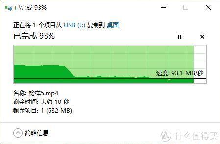 实际读取测试。从优盘读取这个10G的大文件,写入到电脑固态SSD,中后程掉速严重。只有90M+。当然,这与电脑SSD的写入素质也有很大关系。