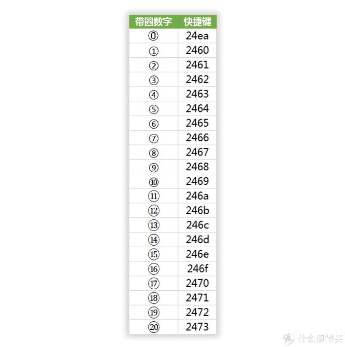 15个烦人的Word难题,今天教你一次性解决!(全程GIF动图演示,一看就懂!)