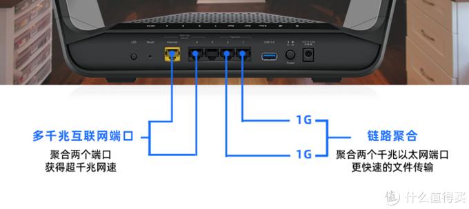 三频双5G,网件RAX70终于解决了我的游戏延迟问题!