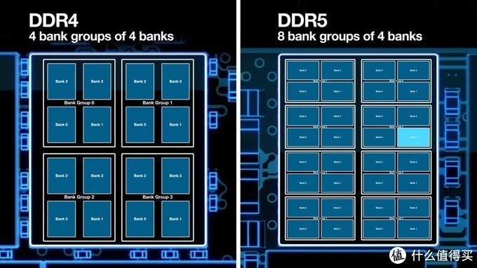 江波龙DDR5预览,DDR5内存为什么这么强?