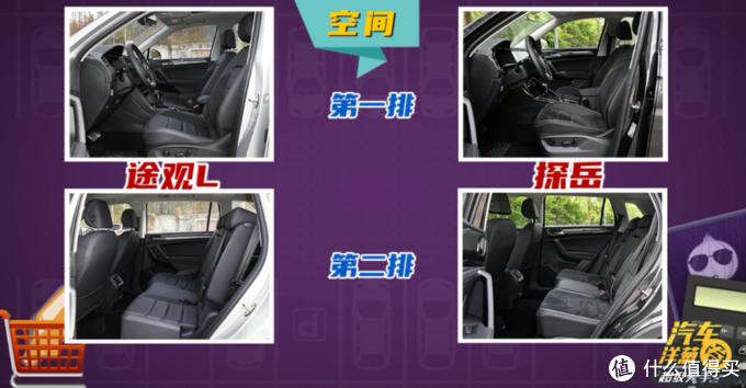 都是20多万的家用SUV,途观L和探岳谁更好?