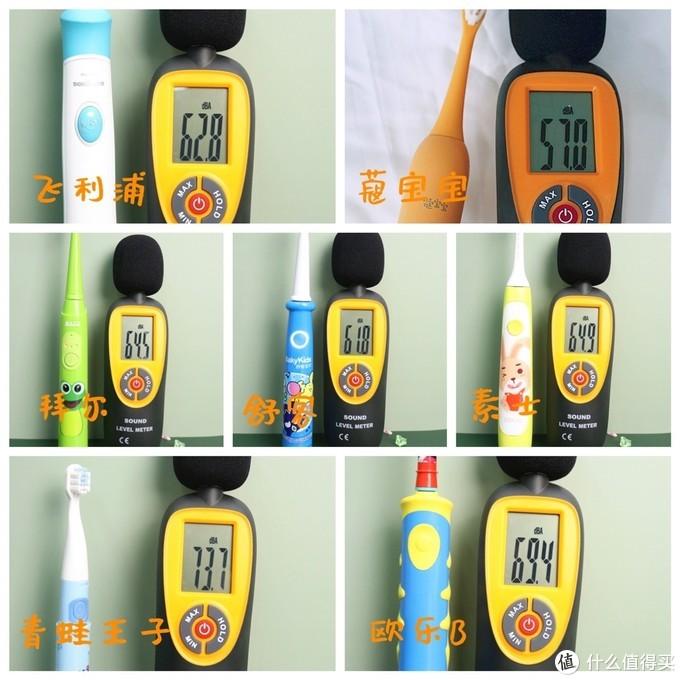 儿童电动牙刷哪个牌子好?飞利浦、素士、蔻宝宝等7大热门儿童电动牙刷实测