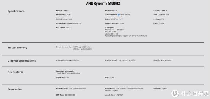 三款新品齐发 R7000P,R9000P,R9000K 2021值不值得买?