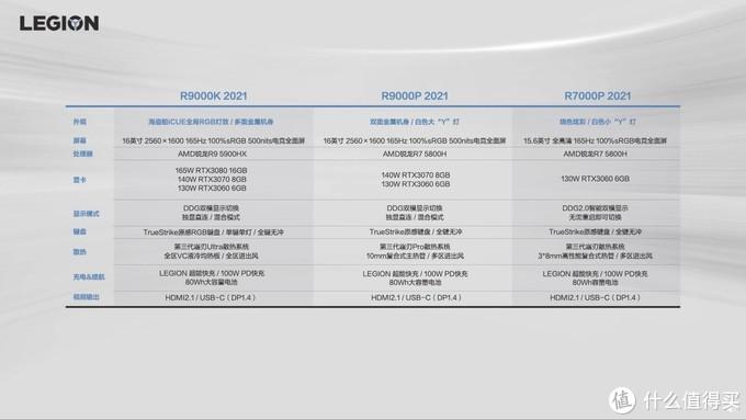 2021年能挖矿的RTX30系游戏本,抢到就挣到!