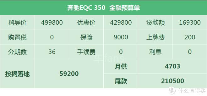 奔驰EQC:50万的车被拉去和model3作对比,大爷买来当老头乐