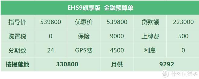 红旗EHS9:车源不足看得少,随缘卖车无优惠